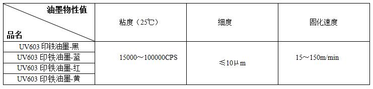 A尔斯-UV603印铁油墨